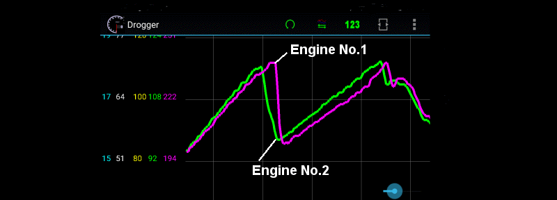 Screen which logged the engine RPM by Drogger (data logger).
