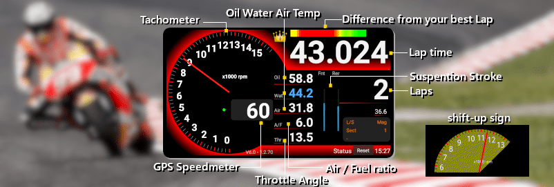 Simple and easy to see on the main screen of Drogger (Data Logger)
